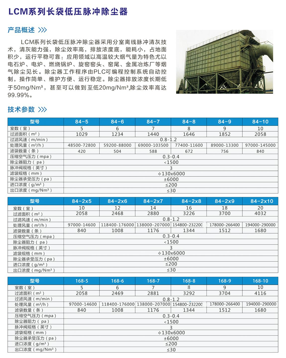 LCM低压长袋脉冲布袋除尘器-.jpg
